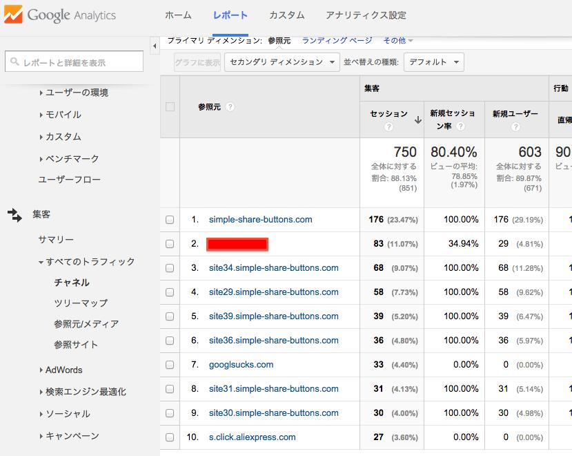 analytics-spam-1